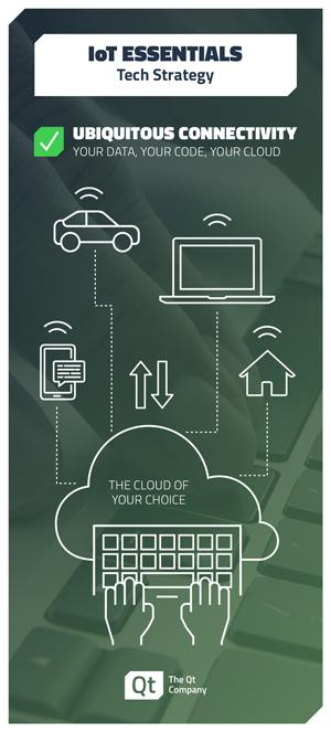 Qt Top 5 Considerations IoT infographic