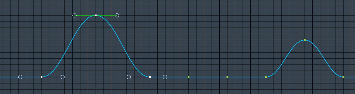 bezier-animation-curves