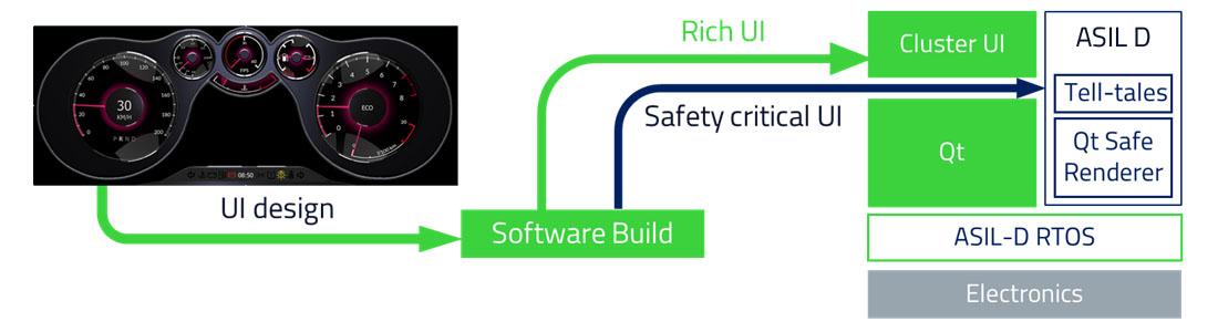 qsr-build-tooling_